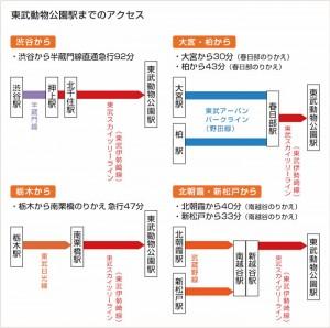 imgAccessMap01