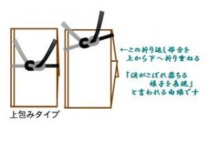 0s-bushugi_uetsutsumi-2