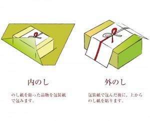 noshi_03